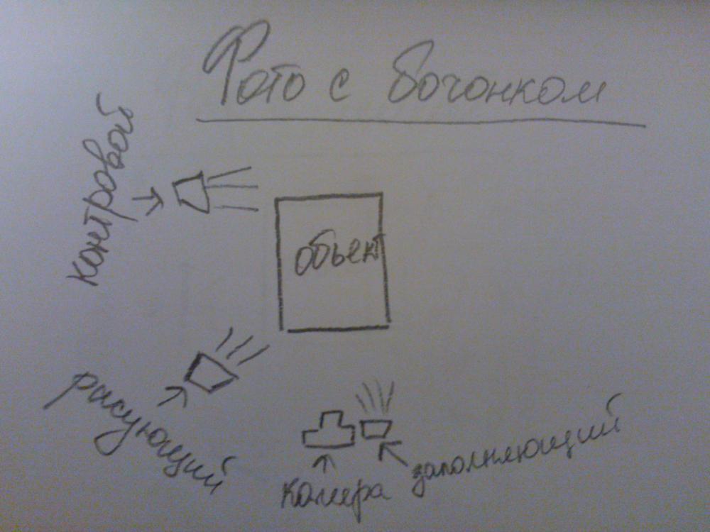 http://dcpg.ru/images/pics/entries/125349.jpg