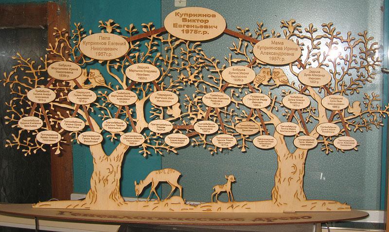 Фото семейное дерево своими руками